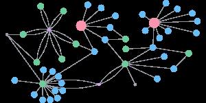 Neo4j Network Graphs Diagram
